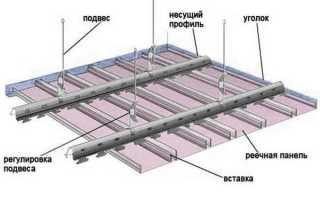 Монтаж реечного потолка своими руками: пошаговая установка с видео