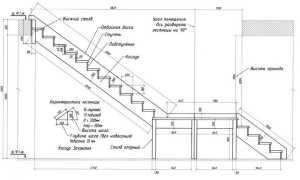 Лестница в бане своими руками: фото варианты