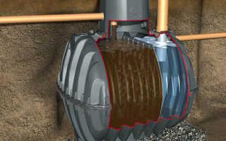 Что такое септик и как он работает – вопросы, на которые ответят специалисты по монтажу канализации