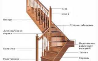 Как построить лестницу на второй этаж своими руками на даче – инструкция