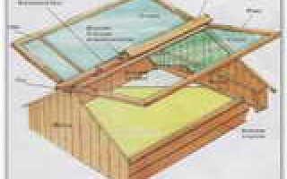 Инструмент для кладки кирпича: краткая классификация