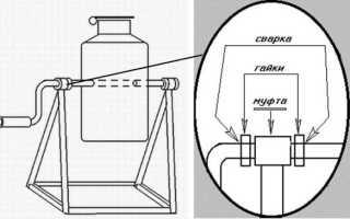 Самодельная бетономешалка своими руками: вариант из бочки и другие