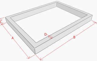Залить фундамент под дом – цена и самостоятельный расчет