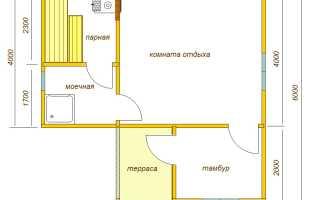 Проекты угловых бань – схема и планировка строений