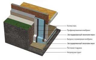 Строительство цокольного этажа – цена, этапы и технология