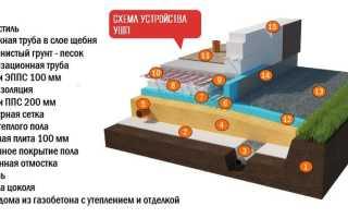 Фундамент Шведская плита: технология строительства УШП своими руками с видео, плюсы и минусы