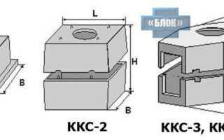 Кабельный колодец: основные характеристики