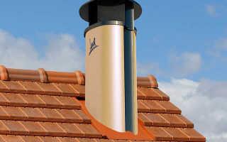 Дымоход для бани своими руками из кирпича: пошаговое руководство и схема установки