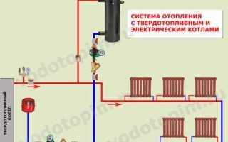 Котлы для отопления на дровах и электричестве — подключение твердотопливных и электрокотлов
