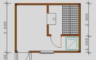 Проекты бань из бруса 3х4 – чертеж и описание