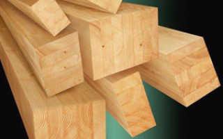4 вида материалов для строительства бани [+8 ФОТО]
