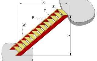 Расчет размеров прямой лестницы на тетивах