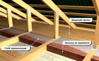 Утепление потолка в доме с холодной крышей, какой утеплитель выбрать, расчет толщины